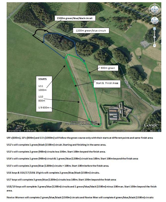 Phoenix Park Course